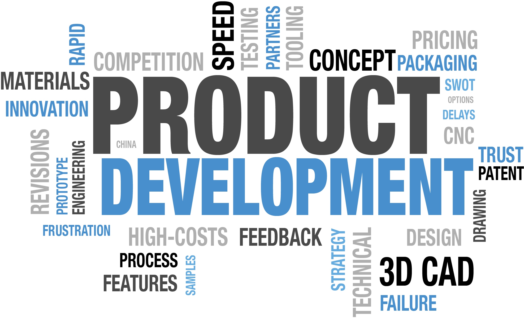 Education Regarding Understanding the Difference Between In-house vs. Outsource Software Development